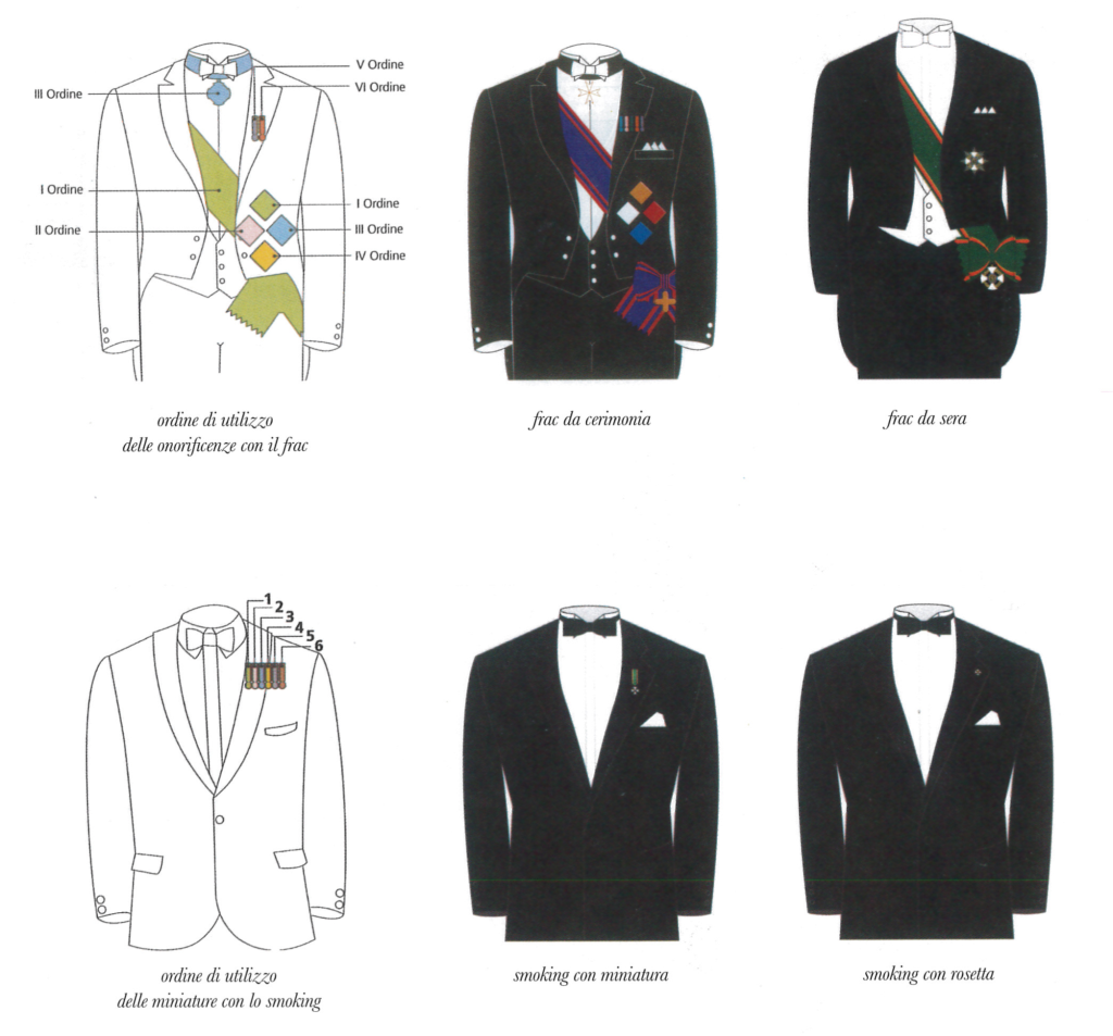 Ordine di Utilizzo delle onorificenze sugli abiti